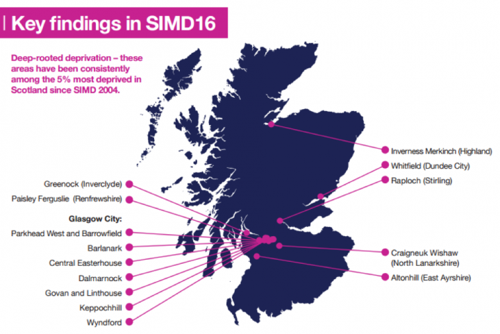 Key findings in SIMD2016